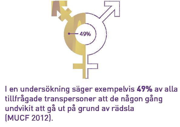 transsymbol som är till hälften färglagd för att illustrera 49%